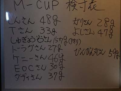 150901�FM-CUP_result.JPG